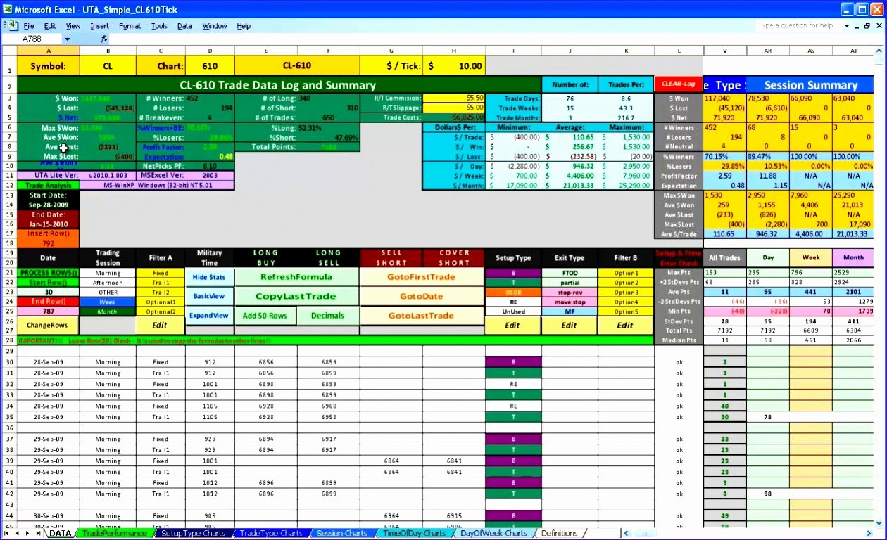 Master Production Schedule Template Excel Beautiful 10 Excel Production Schedule Template Exceltemplates