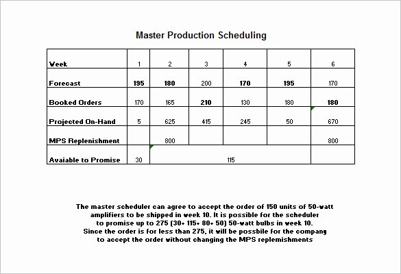 Master Production Schedule Template Excel Beautiful 15 Production Schedule Templates Pdf Doc