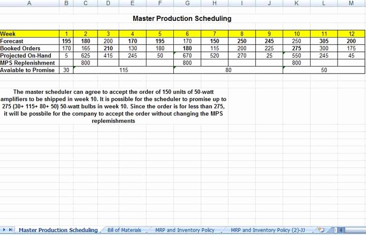 Master Production Schedule Template Excel Best Of Production Plan format In Excel Templates Excel About