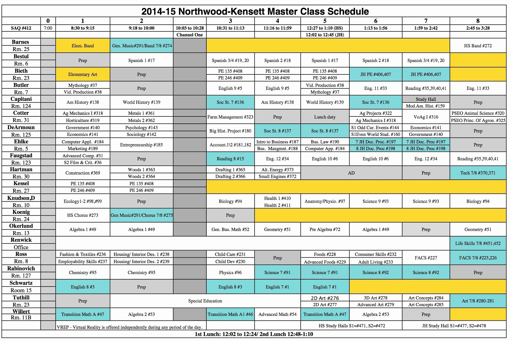 Master Production Schedule Template Excel Luxury northwood Kensett High School Class Schedule – Kukkoblock