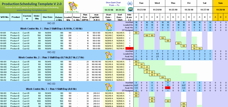 Master Production Schedule Template Excel Luxury Workforce Capacity Planning Spreadsheet Free