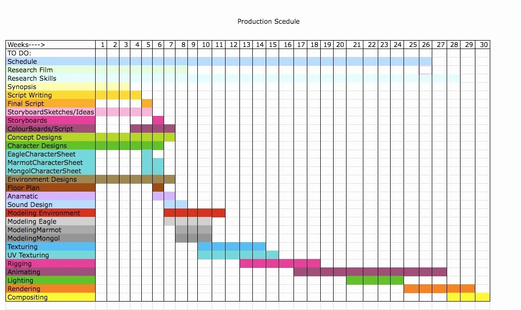 Master Production Schedule Template Excel Unique Production Schedule Template