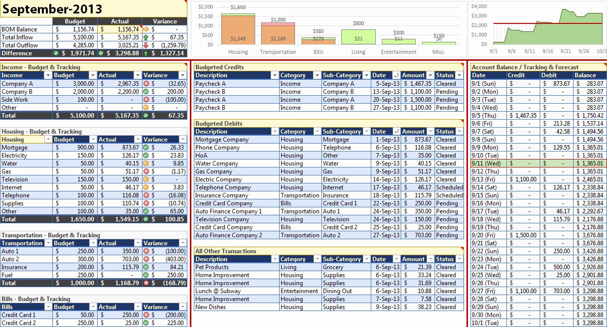 Monthly Budget Calendar Template Fresh Bud Calendar Excel