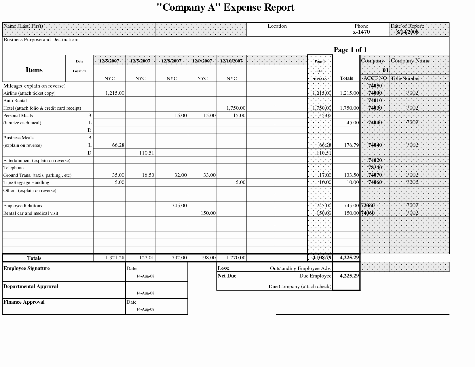 Monthly Expense Report Template Beautiful 15 Professional Samples to Create Business Annual Expense