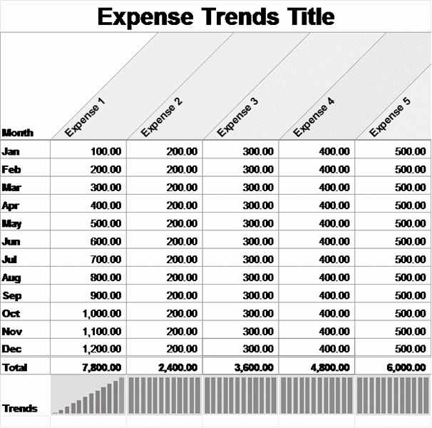 Monthly Expense Report Template Best Of Download Small Business Monthly Expense Report Template
