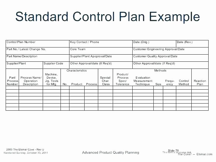 Mortgage Quality Control Plan Template Lovely Manufacturing Quality Plan Template Project Example