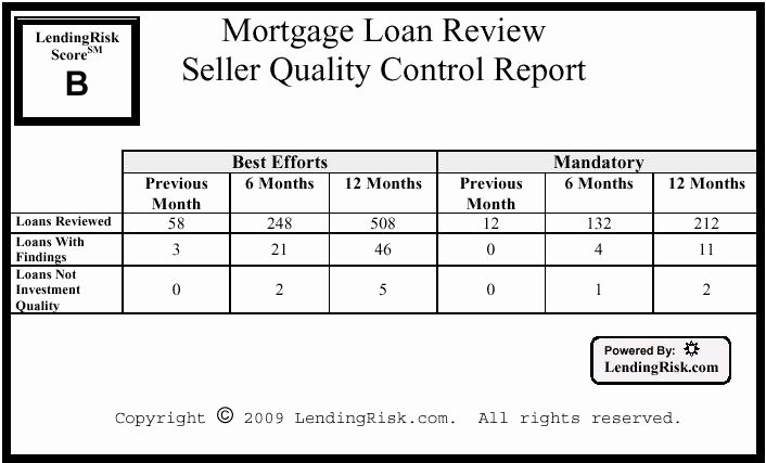 Mortgage Quality Control Plan Template New Lendingrisk Sample Mortgage Loan Quality Control Report