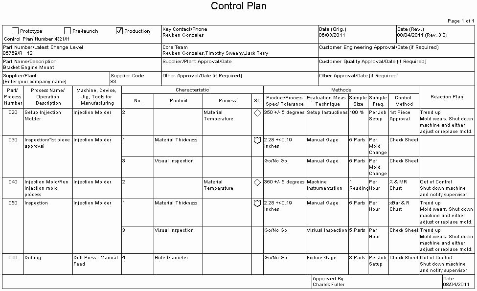 Mortgage Quality Control Plan Template Unique Manufacturing Quality Plan Template Project Example