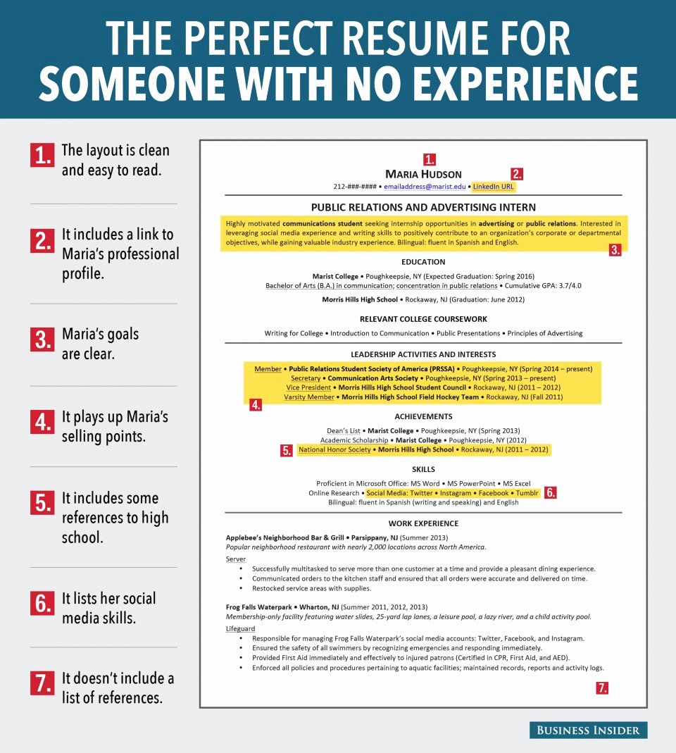 No Experience Resume Template Luxury 7 Reasons This is An Excellent Resume for someone with No