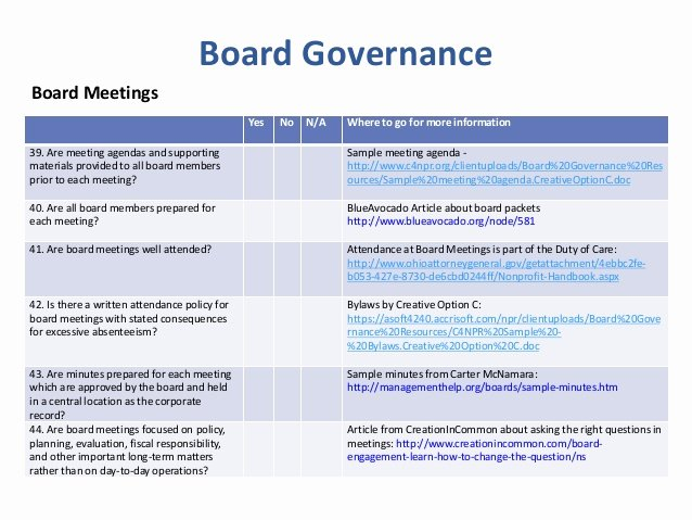 Nonprofit Board Meeting Agenda Template Beautiful 2015 Board Governance & Nonprofit Best Practice Checklist