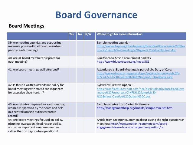 Nonprofit Board Meeting Agenda Template Beautiful 2015 Board Governance & Nonprofit Best Practice Checklist
