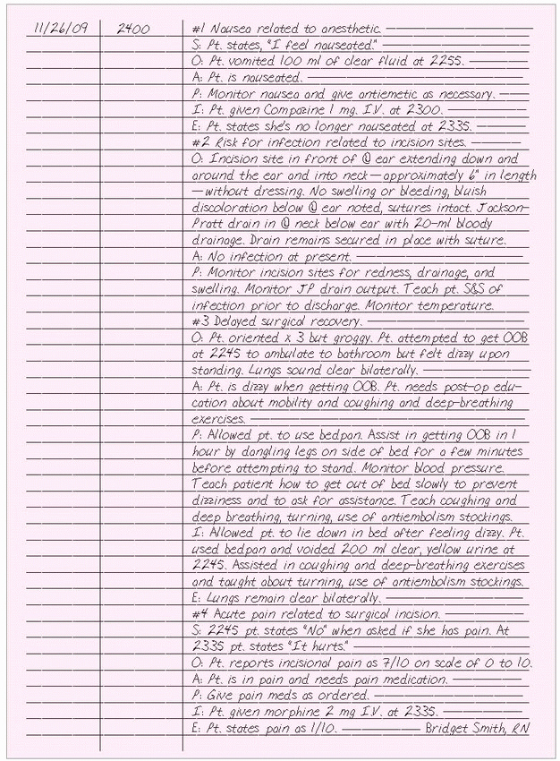 Nursing Progress Notes Template Fresh Documentation Systems Pleting forms Fully and Concisely