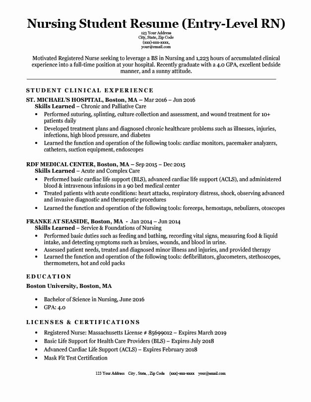 Nursing Student Resume Templates Best Of Entry Level Nursing Student Resume Sample & Tips