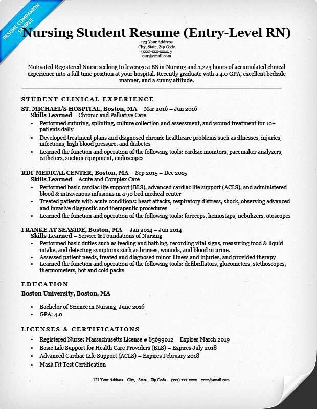 Nursing Student Resume Templates Elegant Nurse Cv & Resume Templates 😀 Save the Pin In Your