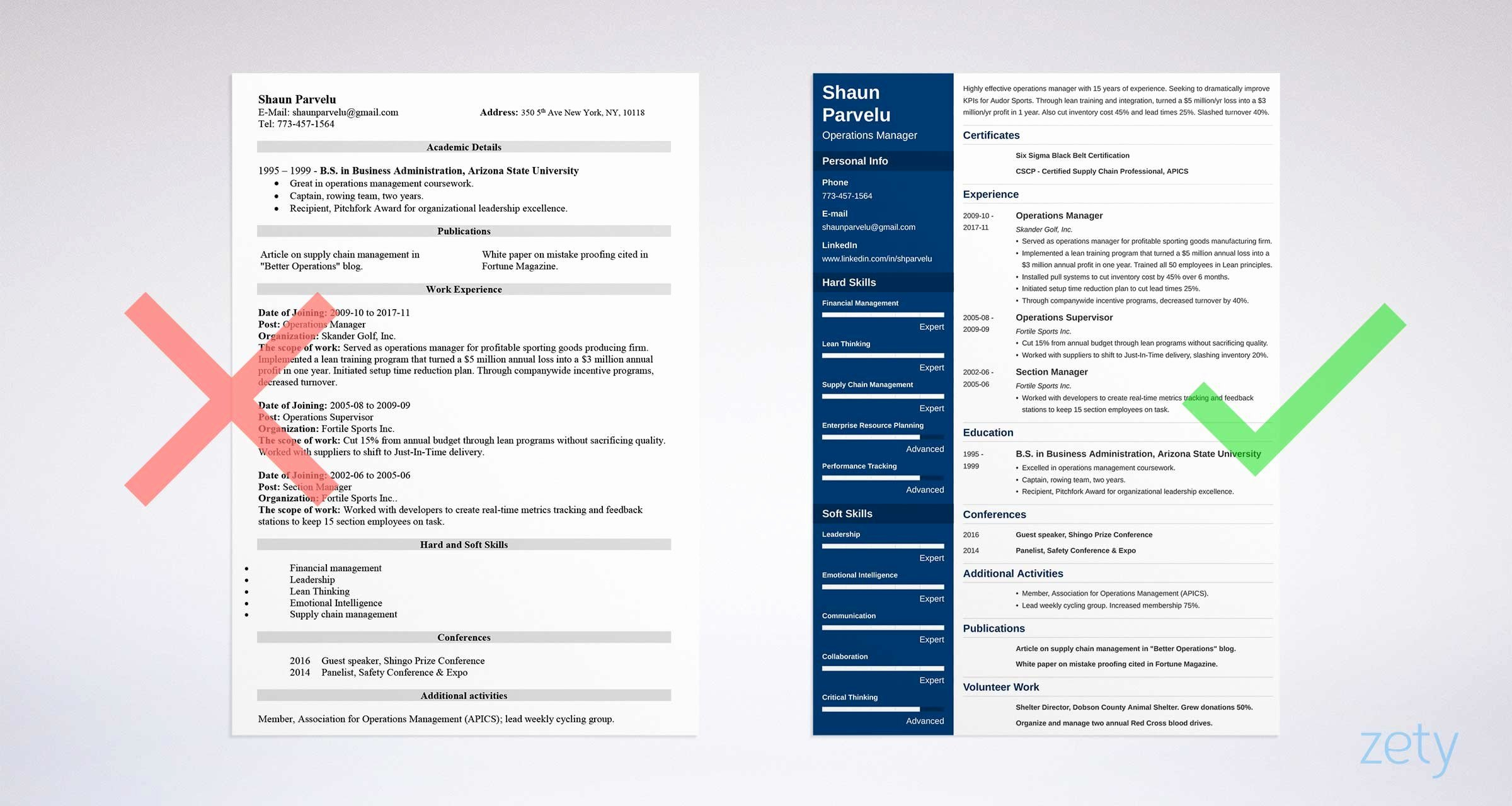 Operations Manager Job Description Template Fresh Operations Manager Resume Sample & Writing Guide [ 20