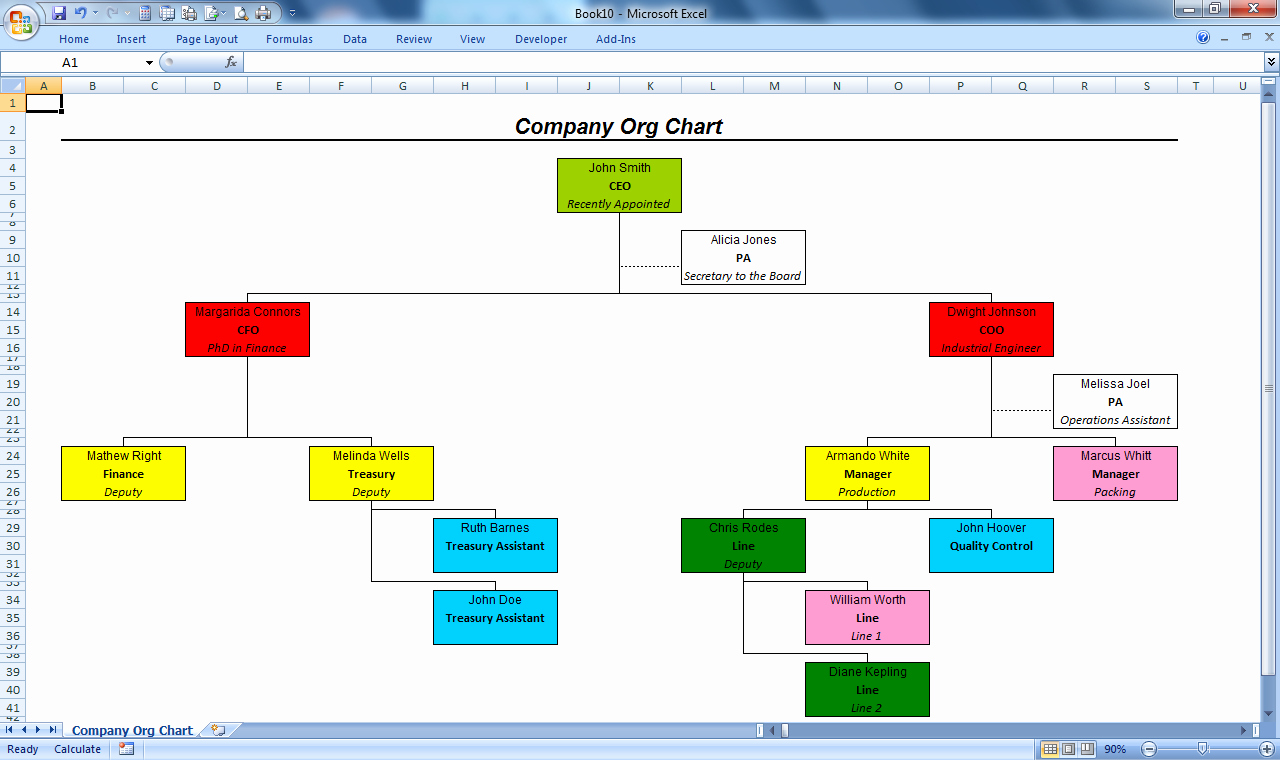 Organization Chart Template Excel Awesome 26 Of Ownership Structure Template
