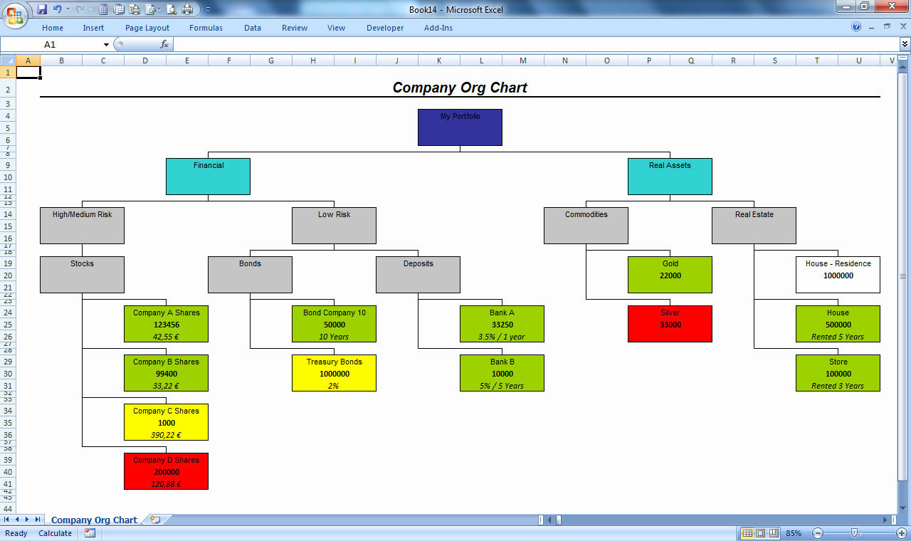 Organization Chart Template Excel Awesome Blog Archives softwarenews