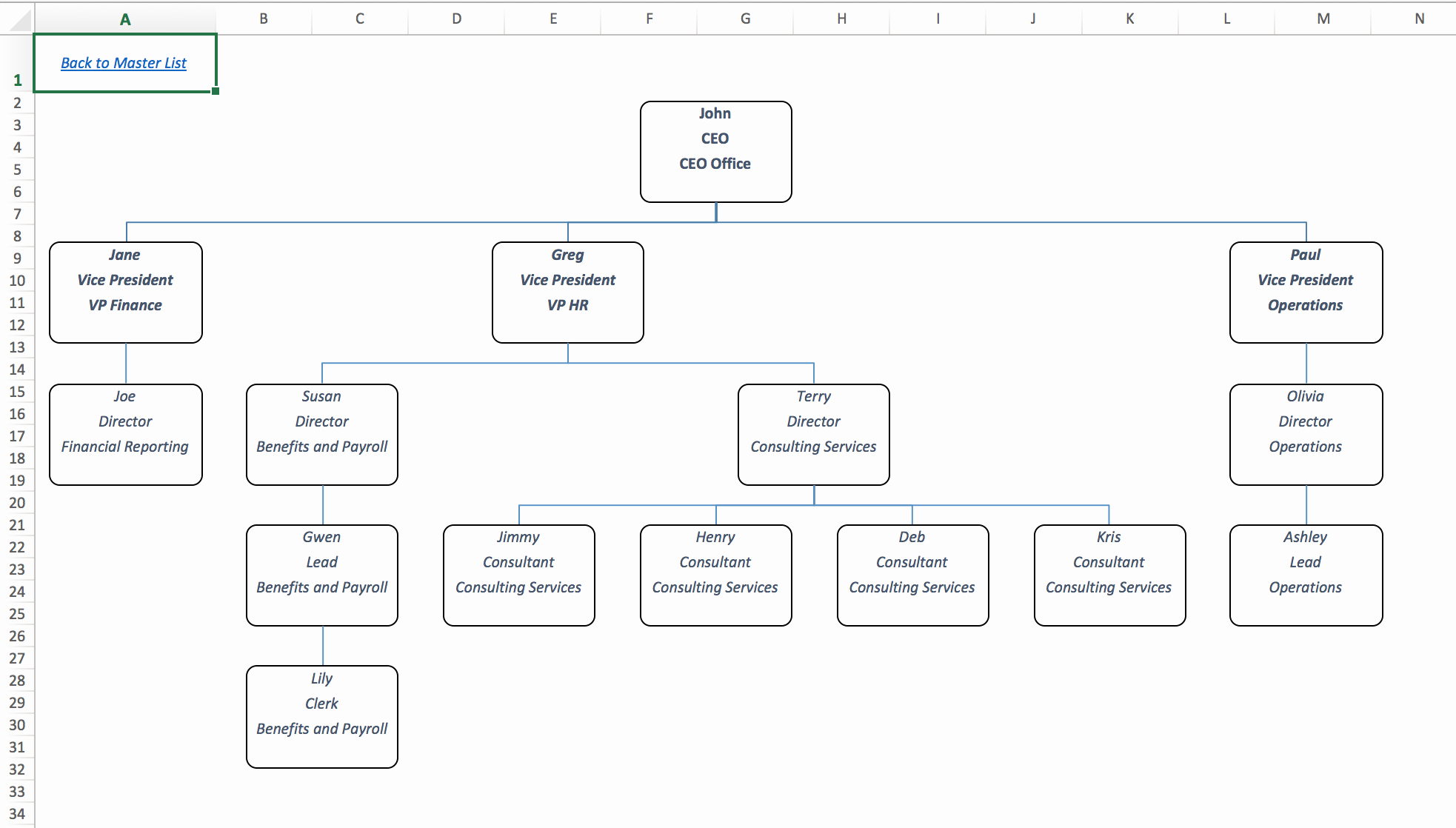 Organization Chart Template Excel Beautiful organizational Chart Template Excel Excel org Chart