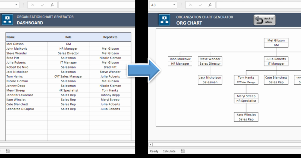 Organization Chart Template Excel Elegant Automatic organization Chart Generator – Excel Template