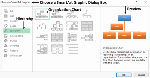 Organization Chart Template Excel Lovely Advanced Excel organization Chart
