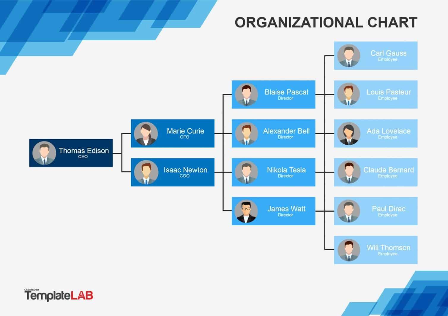 Organizational Chart Template Free Awesome 40 organizational Chart Templates Word Excel Powerpoint