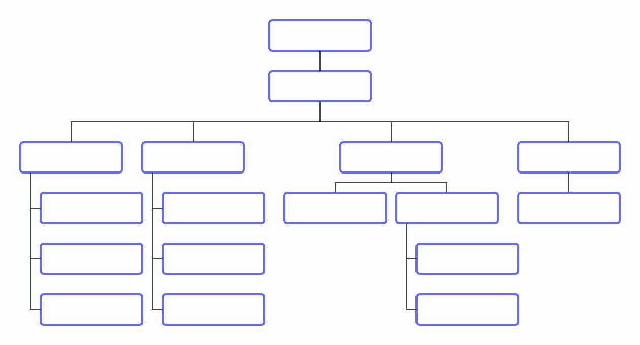 Organizational Chart Template Free Lovely Template Sample org Chart – Lucidchart