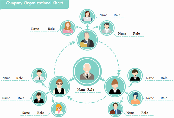 Organizational Chart Template Free Luxury Free org Chart Template Must Have Es for Your Work