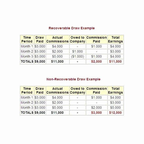 Performance Based Bonus Plan Template Elegant Examples Of Sales Mission Agreement and Pensation
