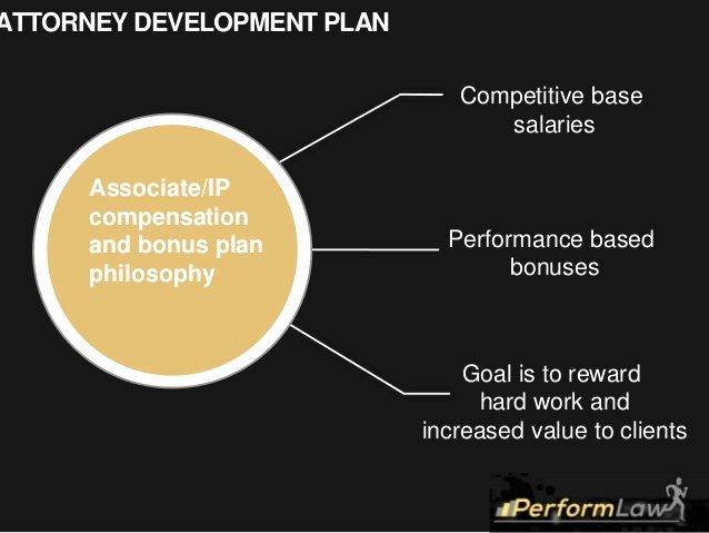 Performance Based Bonus Plan Template Lovely attorney Development Plan