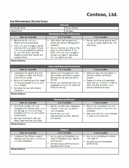 Performance Evaluation Template Word Awesome Employee Review Template Word Google Search