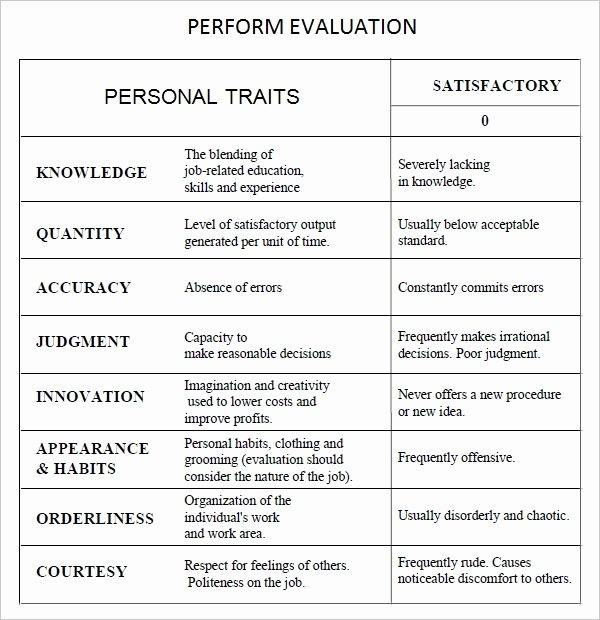 Performance Evaluation Template Word Awesome Free 9 Sample Performance Evaluation Templates In Pdf
