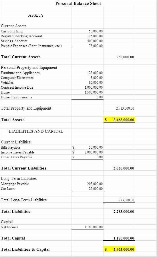 Personal Balance Sheet Template Excel Beautiful Personal Financial Dashboard — Pantheon Sports Financial
