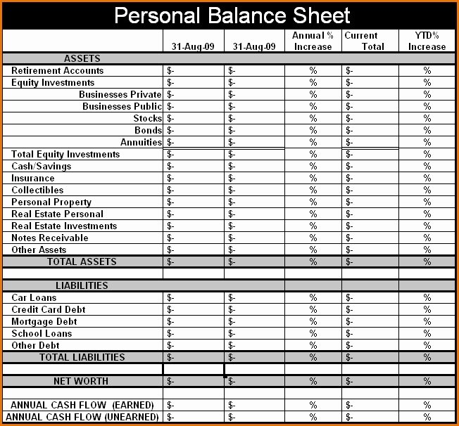 Personal Balance Sheet Template Excel Best Of Personal Balance Sheet Template