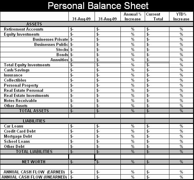 Personal Balance Sheet Template Excel Elegant Free Balance Sheet