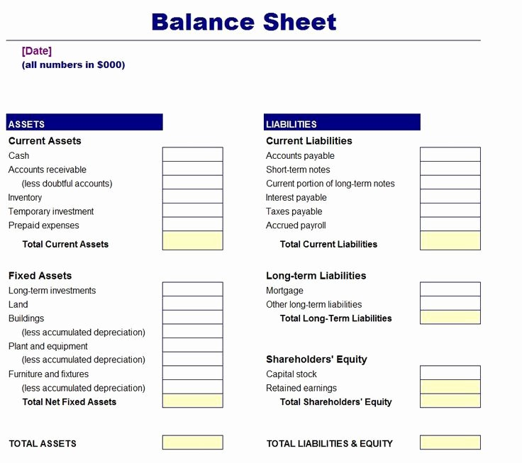 Personal Balance Sheet Template Excel Luxury Free Simple Balance Sheet Template Finance