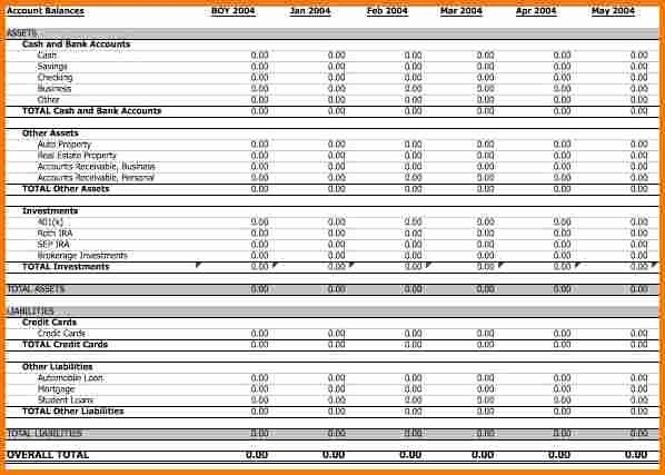Personal Balance Sheet Template Excel New Personal Balance Sheet Template
