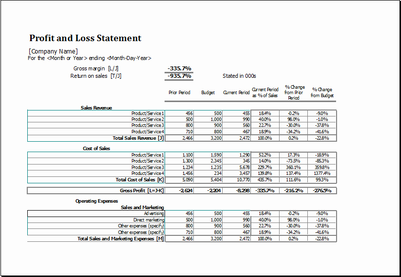Personal Balance Sheet Template Excel Unique Download Free Balance Sheet Templates In Excel Excel