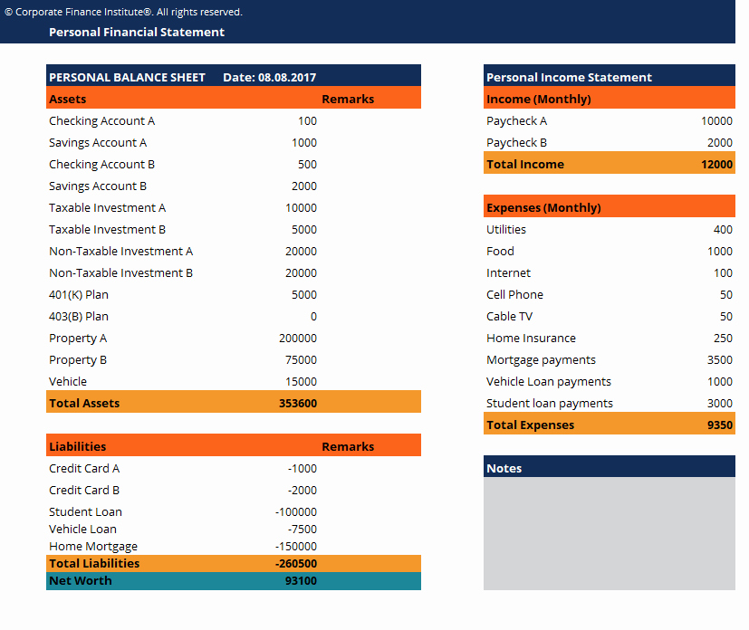Personal Financial Statement Template Free Fresh Personal Financial Statement Template Download Free