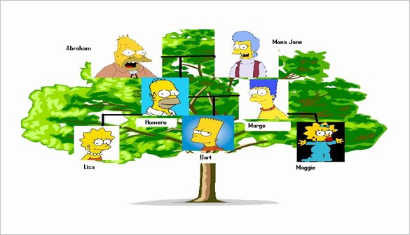 Powerpoint Family Tree Template New Simple Family Tree Template – 8 Free Sample Example