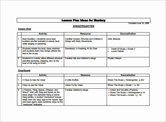 Preschool Lesson Plan Template Word New Kindergarten Lesson Plan Template 9 Free Word Documents