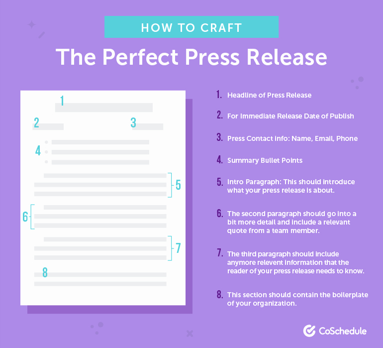 Press Release Template Free Elegant How to Write Press Releases with 21 Examples and 7 Templates