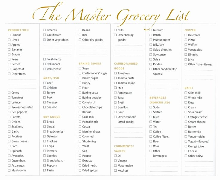 Printable Grocery List Templates Unique 28 Free Printable Grocery List Templates