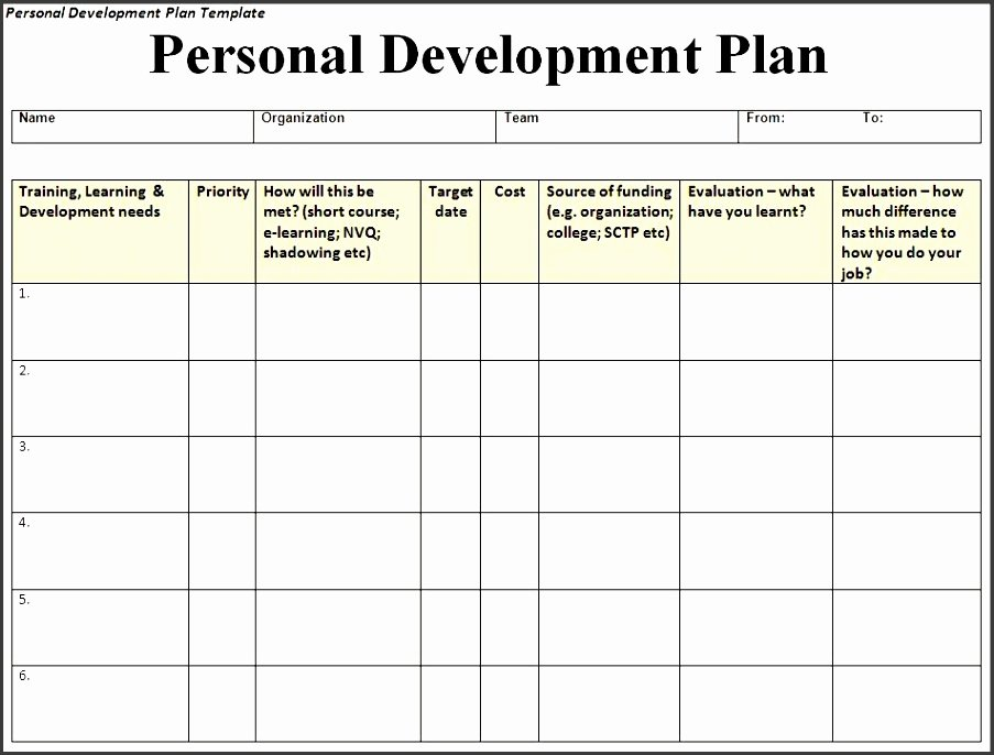 Professional Growth Plan Templates Best Of 6 Professional Action Plan Template Sampletemplatess