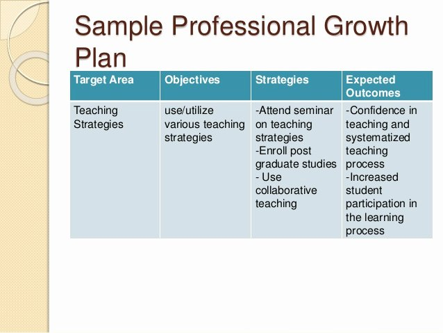 Professional Growth Plan Templates Lovely Professional Growth Plan Template for Teachers Cover