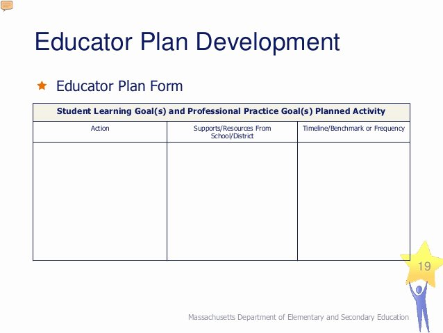 Professional Growth Plan Templates New Professional Growth Plan Template for Teachers Cover