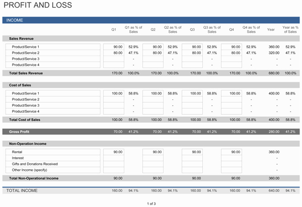 Profit and Loss Template Free Best Of Profit and Loss Statement