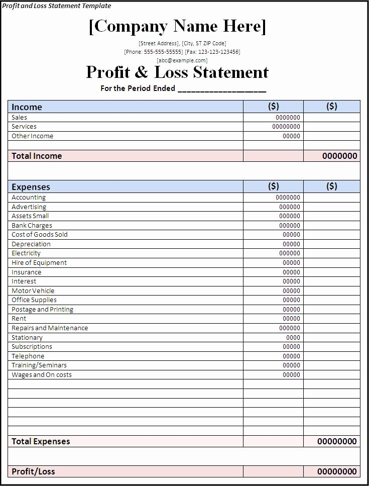 Profit and Loss Template Free Fresh Avg Internet Security 2017 Incl License 2017 Fully
