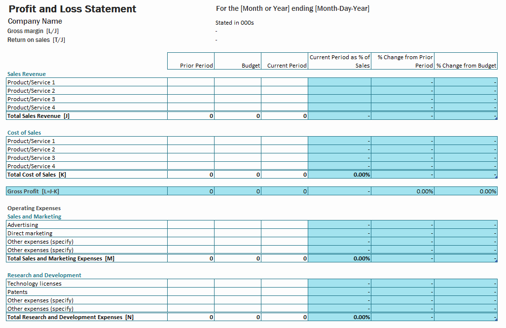 Profit and Loss Template Free Fresh Free Profit and Loss Account Templates for Excel