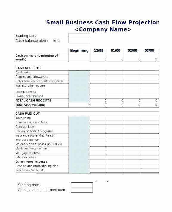 Profit Sharing Plan Template Best Of Small Business Profit Sharing Plan 401k Vs Profit