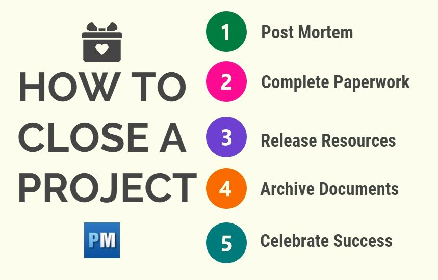 Project Closeout Checklist Template Unique 3 Steps to Align Project and Strategy Projectmanager
